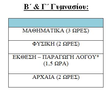 B_G_Gymnasiou